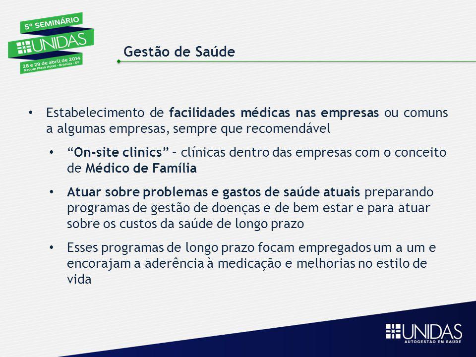 """Estabelecimento de facilidades médicas nas empresas ou comuns a algumas empresas, sempre que recomendável """"On-site clinics"""" – clínicas dentro das empr"""