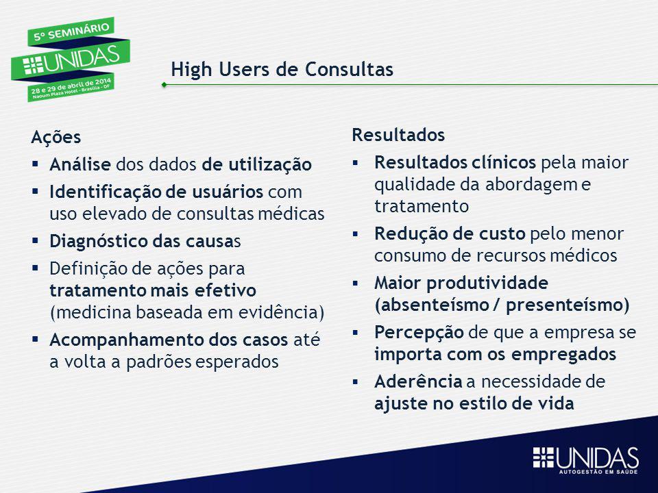 High Users de Consultas Resultados  Resultados clínicos pela maior qualidade da abordagem e tratamento  Redução de custo pelo menor consumo de recur