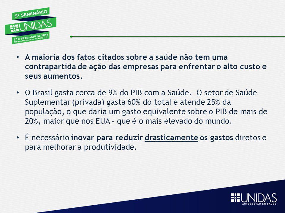 Potencial de Economia com Gestão de Saúde On-site clinics nos EUA: On-site clinics offer employers immediate savings of 10% to 30% in their total healthcare costs.