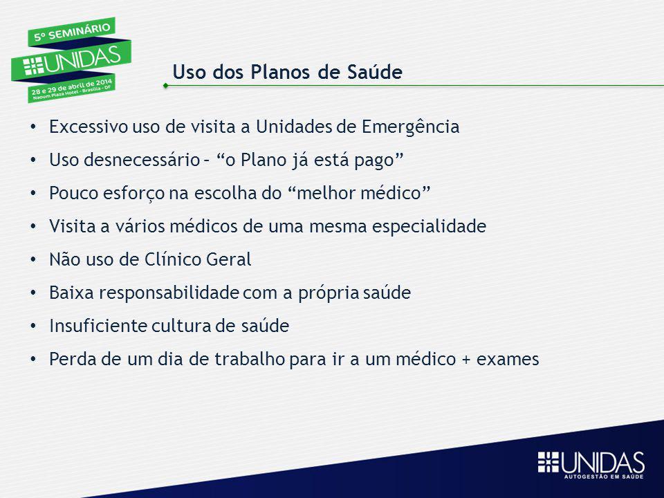 """Uso dos Planos de Saúde Excessivo uso de visita a Unidades de Emergência Uso desnecessário – """"o Plano já está pago"""" Pouco esforço na escolha do """"melho"""