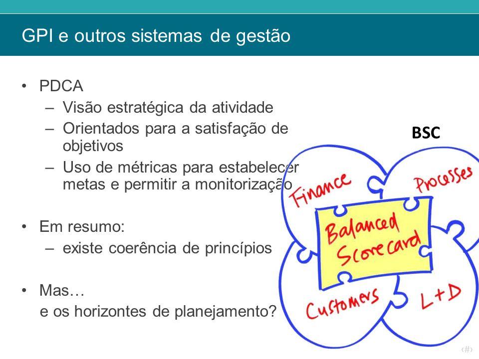 ‹#› GPI e outros sistemas de gestão PDCA –Visão estratégica da atividade –Orientados para a satisfação de objetivos –Uso de métricas para estabelecer