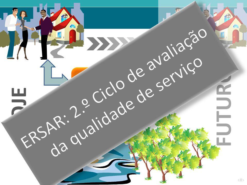 ‹#› HOJE FUTURO Serviço prestado aos utilizadores Serviço prestado aos utilizadores