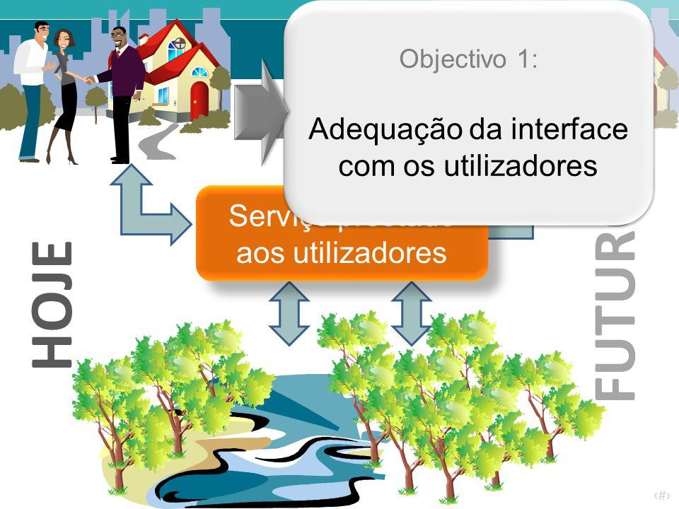 ‹#› HOJE FUTURO Serviço prestado aos utilizadores Serviço prestado aos utilizadores Objectivo 1: Adequação da interface com os utilizadores Objectivo