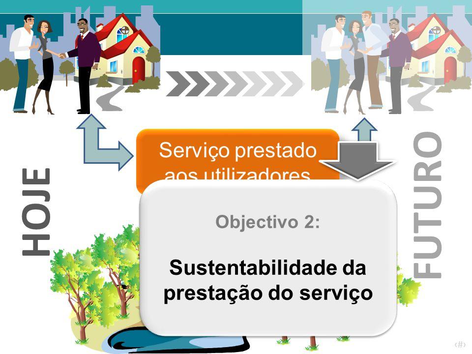 ‹#› HOJE FUTURO Serviço prestado aos utilizadores Serviço prestado aos utilizadores Objectivo 2: Sustentabilidade da prestação do serviço Objectivo 2: