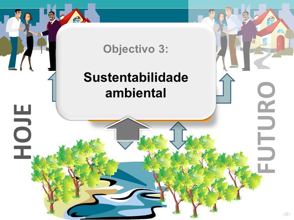 ‹#› HOJE FUTURO Serviço prestado aos utilizadores Serviço prestado aos utilizadores Objectivo 3: Sustentabilidade ambiental Objectivo 3: Sustentabilid