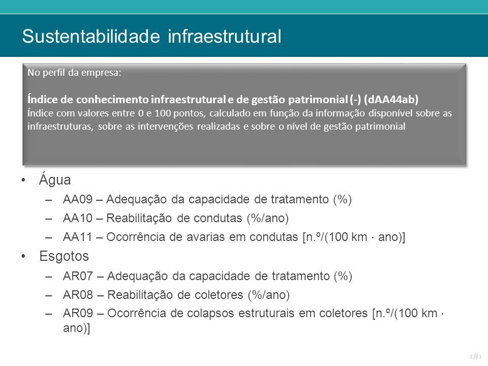 ‹#› Sustentabilidade infraestrutural Água –AA09 – Adequação da capacidade de tratamento (%) –AA10 – Reabilitação de condutas (%/ano) –AA11 – Ocorrênci