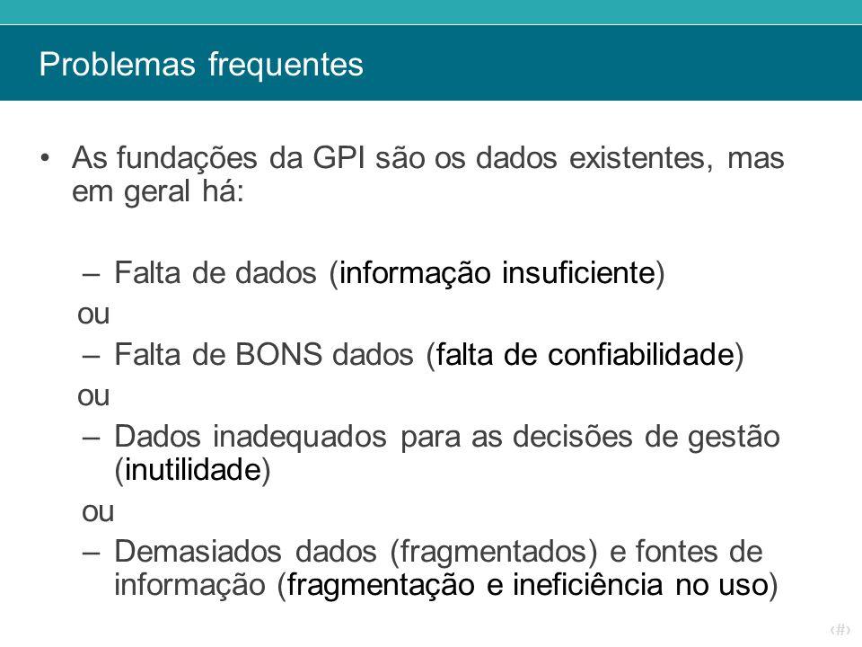 ‹#› Problemas frequentes As fundações da GPI são os dados existentes, mas em geral há: –Falta de dados (informação insuficiente) ou –Falta de BONS dad