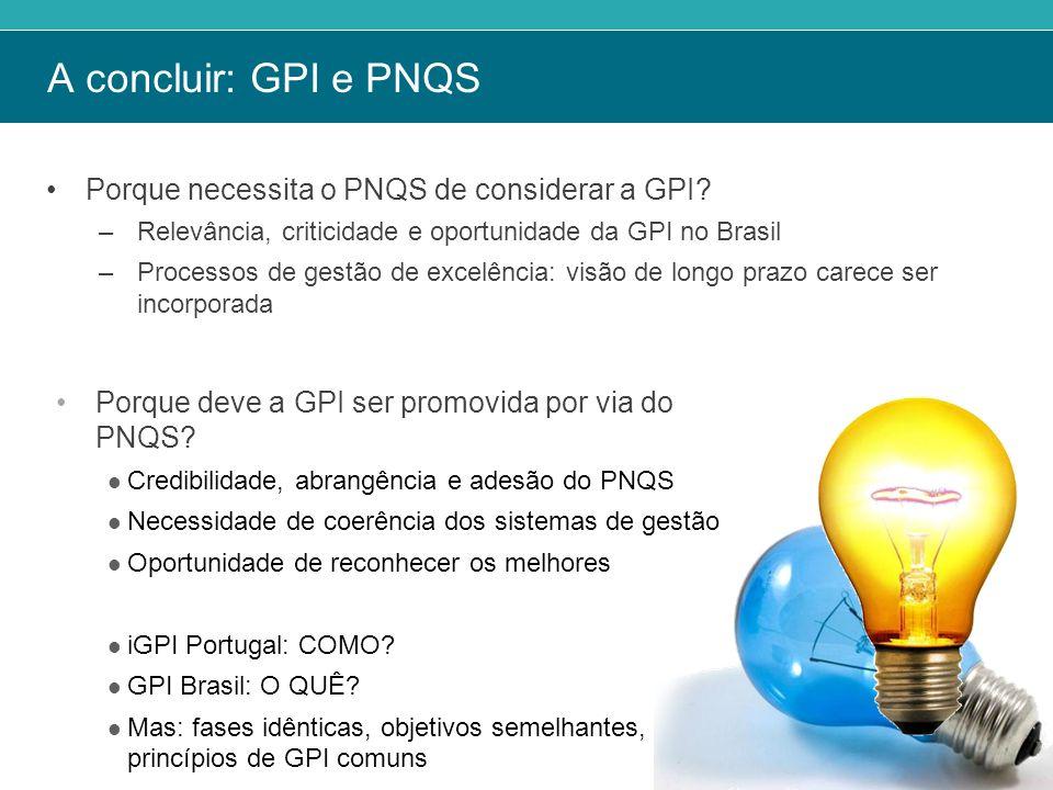 ‹#› A concluir: GPI e PNQS Porque necessita o PNQS de considerar a GPI? –Relevância, criticidade e oportunidade da GPI no Brasil –Processos de gestão