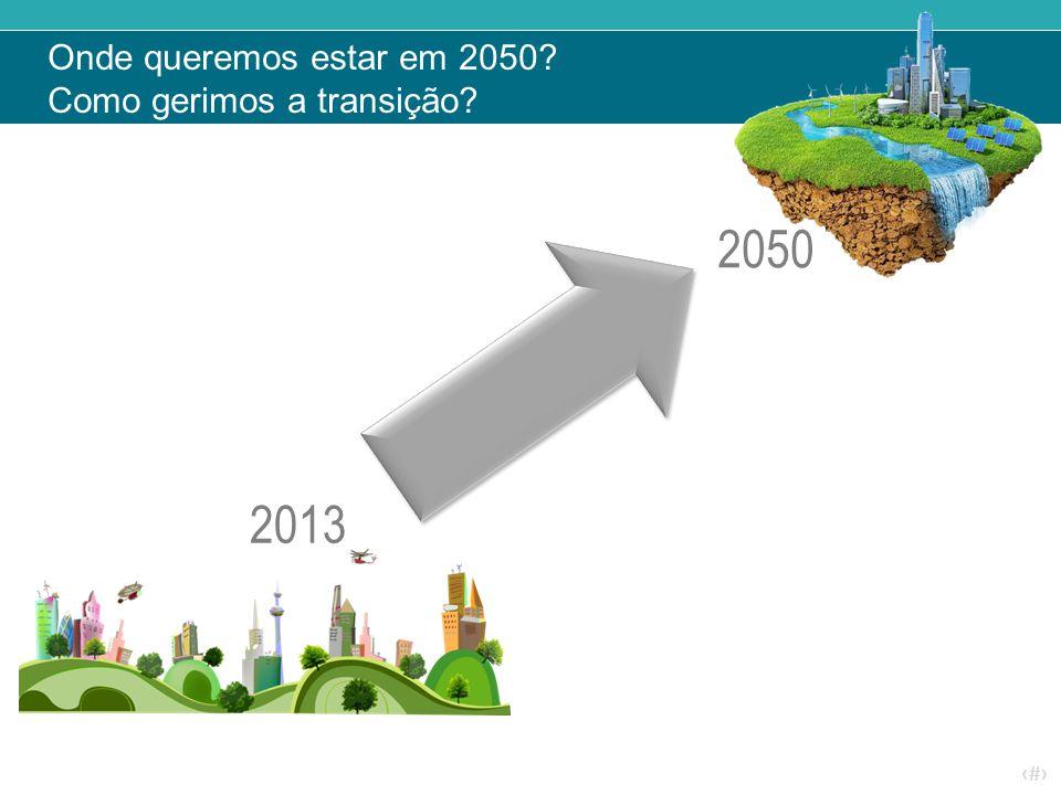 ‹#› 2013 2050 Onde queremos estar em 2050? Como gerimos a transição?