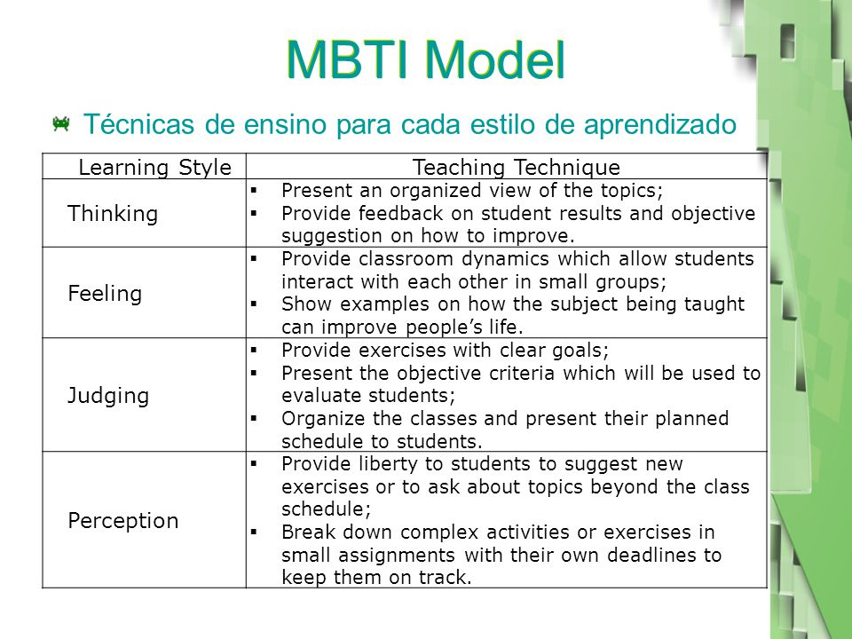 MBTI Model Técnicas de ensino para cada estilo de aprendizado Learning StyleTeaching Technique Thinking  Present an organized view of the topics;  Provide feedback on student results and objective suggestion on how to improve.