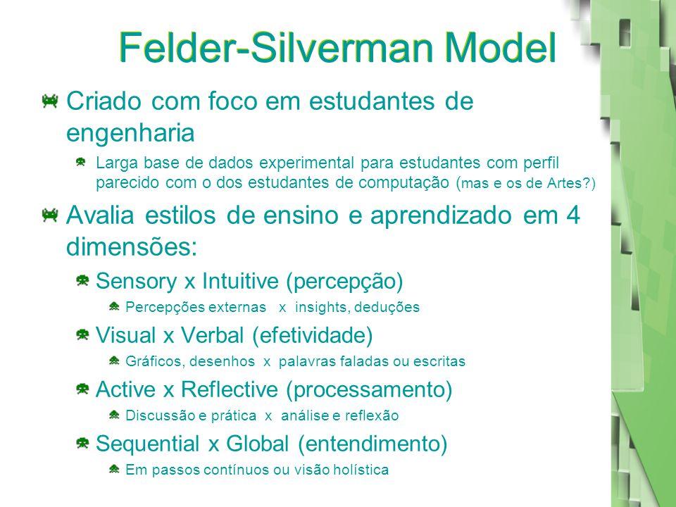 Felder-Silverman Model Criado com foco em estudantes de engenharia Larga base de dados experimental para estudantes com perfil parecido com o dos estudantes de computação ( mas e os de Artes ) Avalia estilos de ensino e aprendizado em 4 dimensões: Sensory x Intuitive (percepção) Percepções externas x insights, deduções Visual x Verbal (efetividade) Gráficos, desenhos x palavras faladas ou escritas Active x Reflective (processamento) Discussão e prática x análise e reflexão Sequential x Global (entendimento) Em passos contínuos ou visão holística