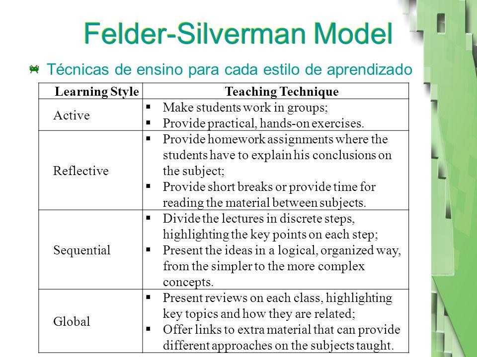 Felder-Silverman Model Técnicas de ensino para cada estilo de aprendizado Learning StyleTeaching Technique Active  Make students work in groups;  Provide practical, hands-on exercises.