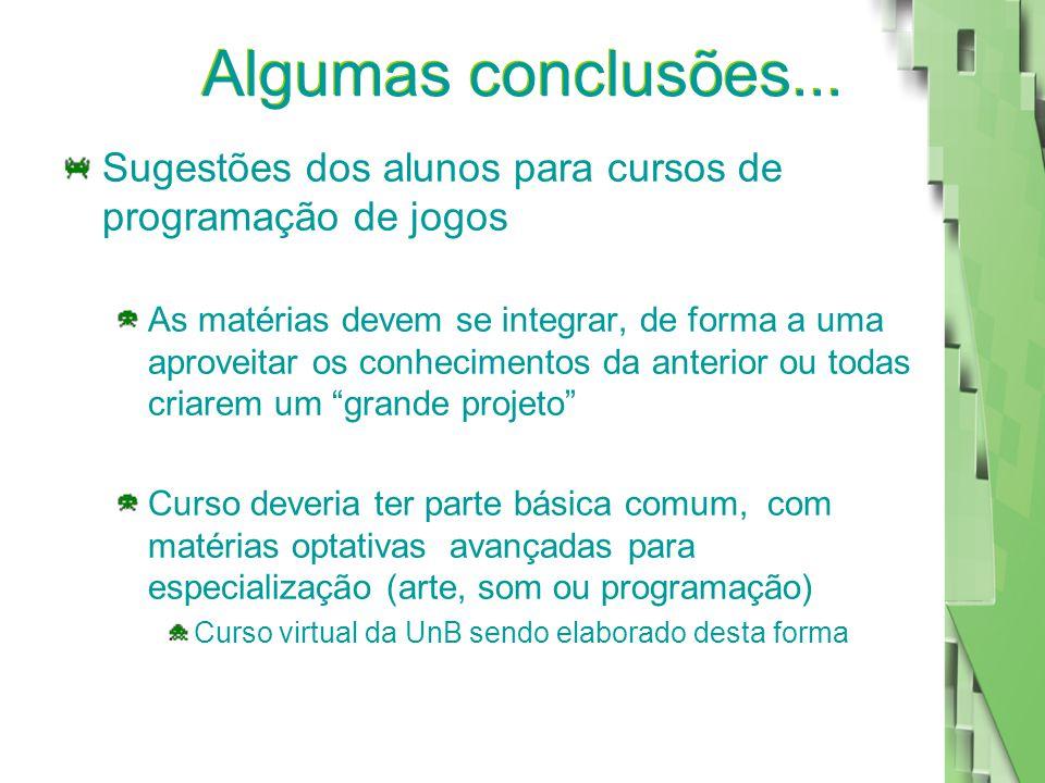 Algumas conclusões... Sugestões dos alunos para cursos de programação de jogos As matérias devem se integrar, de forma a uma aproveitar os conheciment
