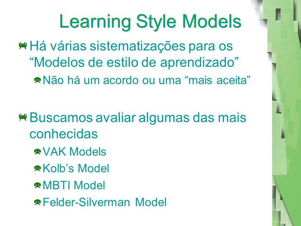 Learning Style Models Há várias sistematizações para os Modelos de estilo de aprendizado Não há um acordo ou uma mais aceita Buscamos avaliar algumas das mais conhecidas VAK Models Kolb's Model MBTI Model Felder-Silverman Model
