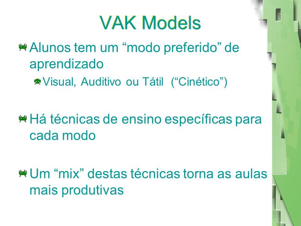VAK Models Alunos tem um modo preferido de aprendizado Visual, Auditivo ou Tátil ( Cinético ) Há técnicas de ensino específicas para cada modo Um mix destas técnicas torna as aulas mais produtivas
