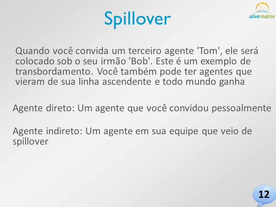 Spillover Quando você convida um terceiro agente Tom , ele será colocado sob o seu irmão Bob .