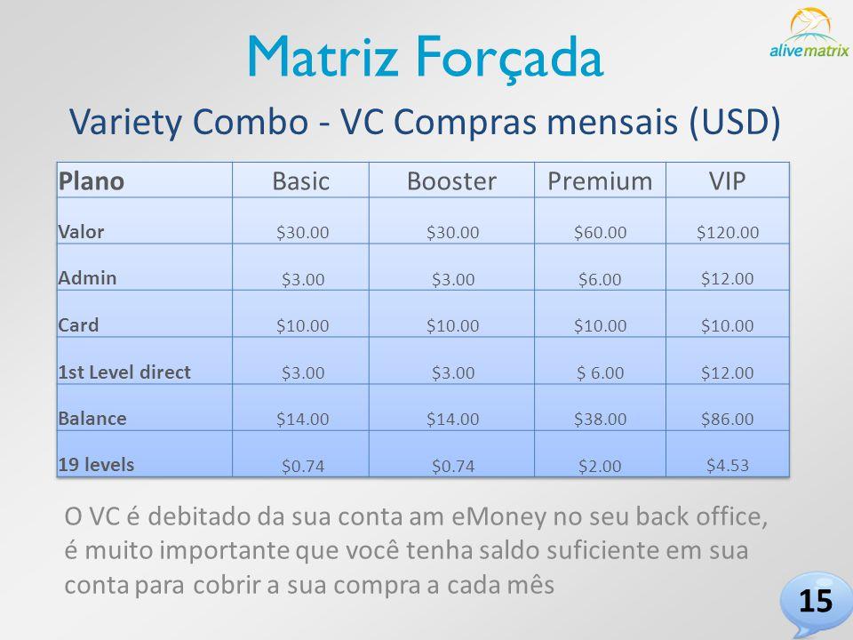 Matriz Forçada Variety Combo - VC Compras mensais (USD) O VC é debitado da sua conta am eMoney no seu back office, é muito importante que você tenha saldo suficiente em sua conta para cobrir a sua compra a cada mês 15