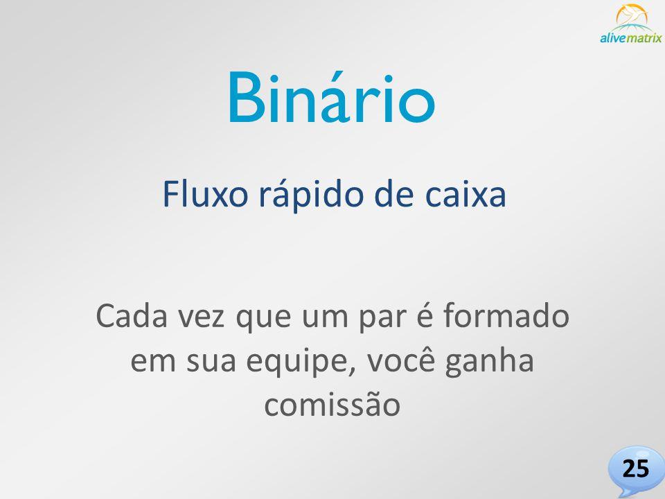 Binário Fluxo rápido de caixa Cada vez que um par é formado em sua equipe, você ganha comissão 25