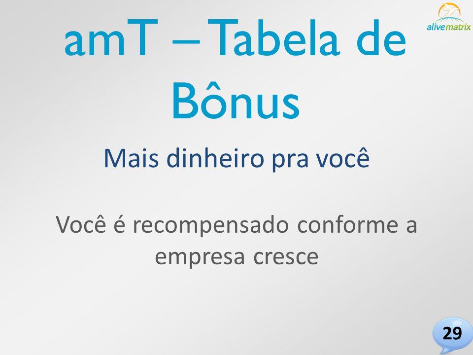 amT – Tabela de Bônus Mais dinheiro pra você Você é recompensado conforme a empresa cresce 29