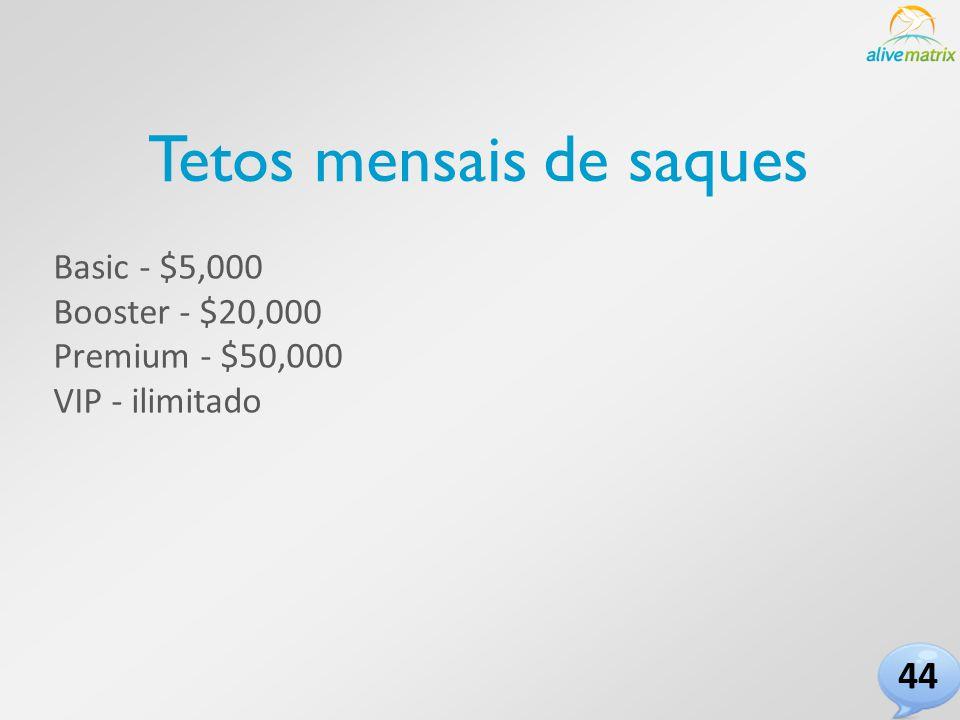 Tetos mensais de saques Basic - $5,000 Booster - $20,000 Premium - $50,000 VIP - ilimitado 44