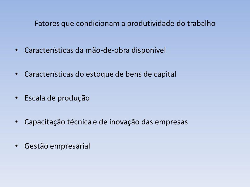 Fatores que condicionam a produtividade do trabalho Características da mão-de-obra disponível Características do estoque de bens de capital Escala de produção Capacitação técnica e de inovação das empresas Gestão empresarial