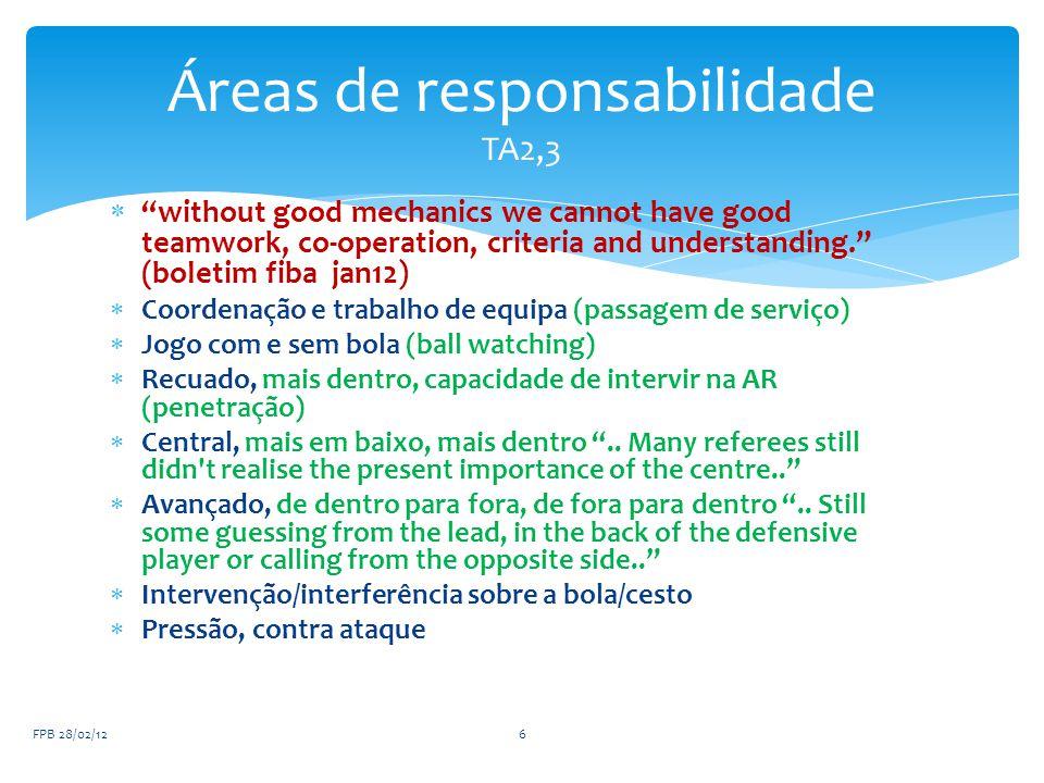 """ """"without good mechanics we cannot have good teamwork, co-operation, criteria and understanding."""" (boletim fiba jan12)  Coordenação e trabalho de eq"""
