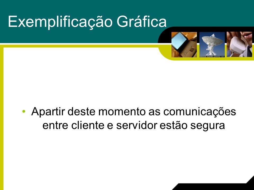 Apartir deste momento as comunicações entre cliente e servidor estão segura