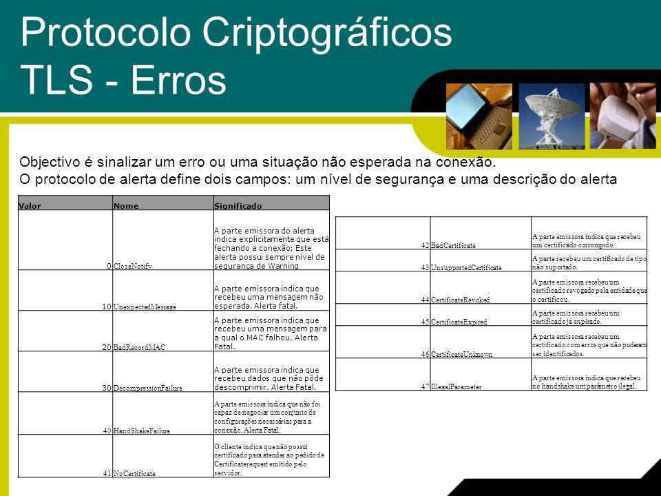 Protocolo Criptográficos TLS - Erros Objectivo é sinalizar um erro ou uma situação não esperada na conexão. O protocolo de alerta define dois campos: