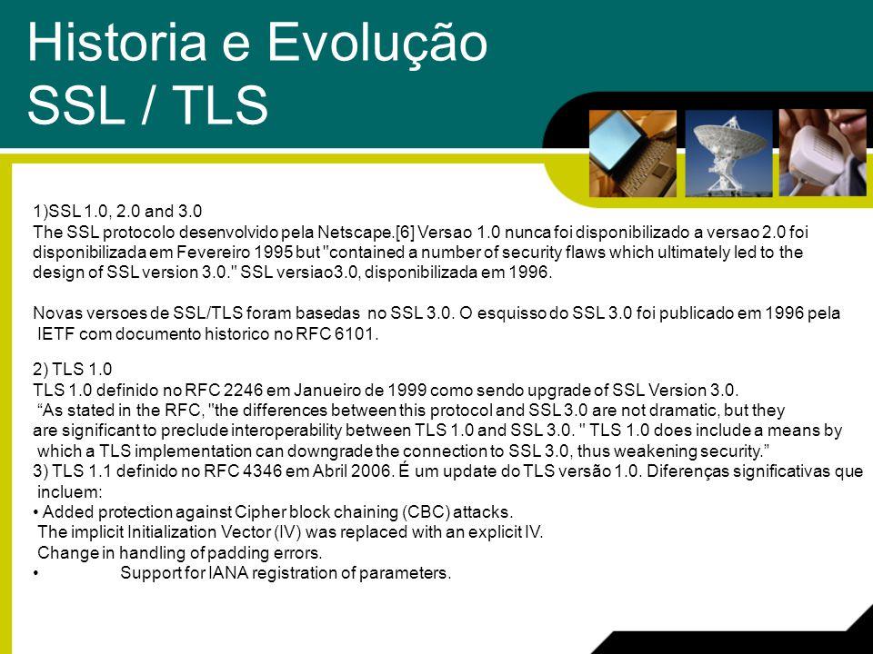 Historia e Evolução SSL / TLS 1)SSL 1.0, 2.0 and 3.0 The SSL protocolo desenvolvido pela Netscape.[6] Versao 1.0 nunca foi disponibilizado a versao 2.