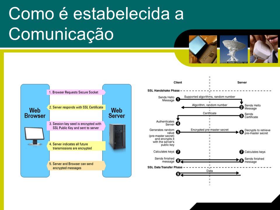 Como é estabelecida a Comunicação