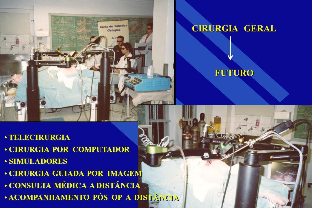 CIRURGIA GERAL FUTURO TELECIRURGIA CIRURGIA POR COMPUTADOR SIMULADORES CIRURGIA GUIADA POR IMAGEM CONSULTA MÉDICA A DISTÂNCIA ACOMPANHAMENTO PÓS OP A