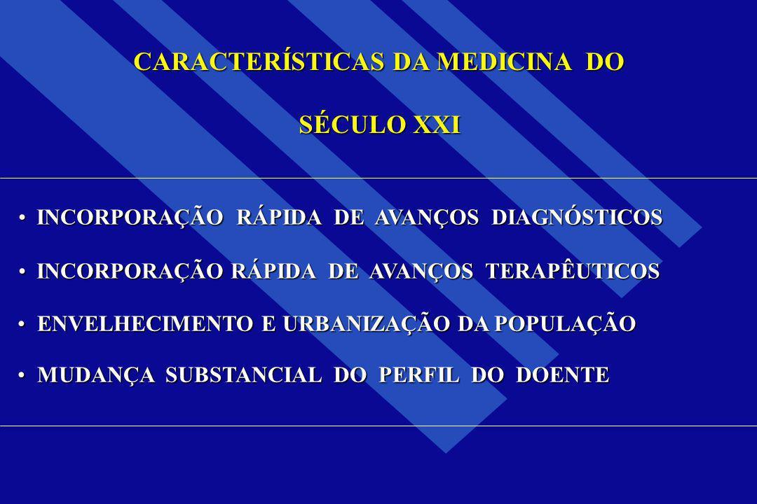 CARACTERÍSTICAS DA MEDICINA DO SÉCULO XXI INCORPORAÇÃO RÁPIDA DE AVANÇOS DIAGNÓSTICOS INCORPORAÇÃO RÁPIDA DE AVANÇOS DIAGNÓSTICOS INCORPORAÇÃO RÁPIDA