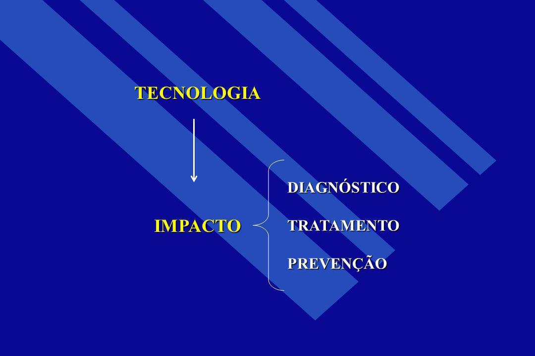 TECNOLOGIAIMPACTO DIAGNÓSTICOTRATAMENTOPREVENÇÃO