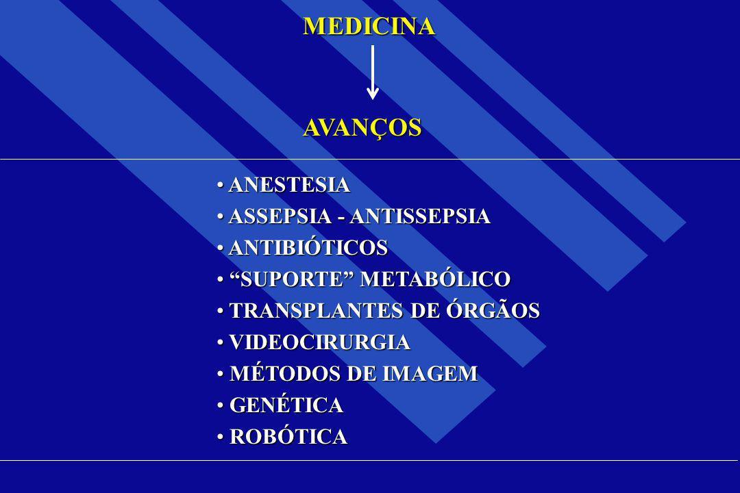 "MEDICINAAVANÇOS ANESTESIA ANESTESIA ASSEPSIA - ANTISSEPSIA ASSEPSIA - ANTISSEPSIA ANTIBIÓTICOS ANTIBIÓTICOS ""SUPORTE"" METABÓLICO ""SUPORTE"" METABÓLICO"