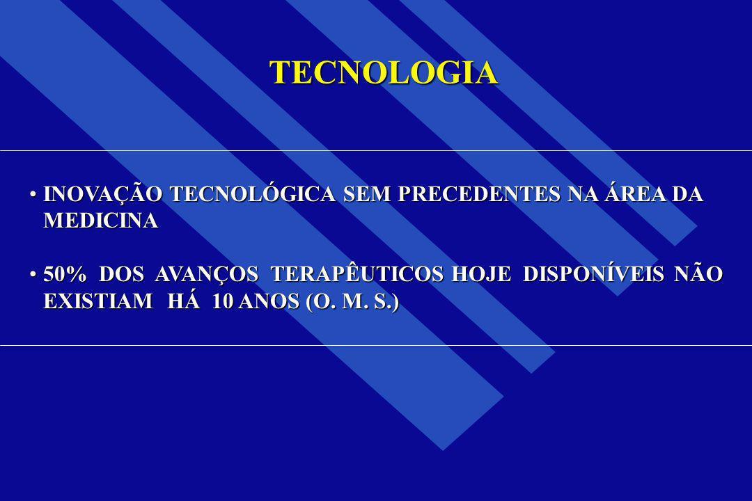TECNOLOGIA INOVAÇÃO TECNOLÓGICA SEM PRECEDENTES NA ÁREA DA MEDICINAINOVAÇÃO TECNOLÓGICA SEM PRECEDENTES NA ÁREA DA MEDICINA 50% DOS AVANÇOS TERAPÊUTIC