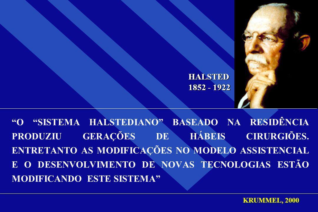 CIRURGIA GERAL FUTURO TELECIRURGIA CIRURGIA POR COMPUTADOR SIMULADORES CIRURGIA GUIADA POR IMAGEM CONSULTA MÉDICA A DISTÂNCIA ACOMPANHAMENTO PÓS OP A DISTÂNCIA TELECIRURGIA CIRURGIA POR COMPUTADOR SIMULADORES CIRURGIA GUIADA POR IMAGEM CONSULTA MÉDICA A DISTÂNCIA ACOMPANHAMENTO PÓS OP A DISTÂNCIA