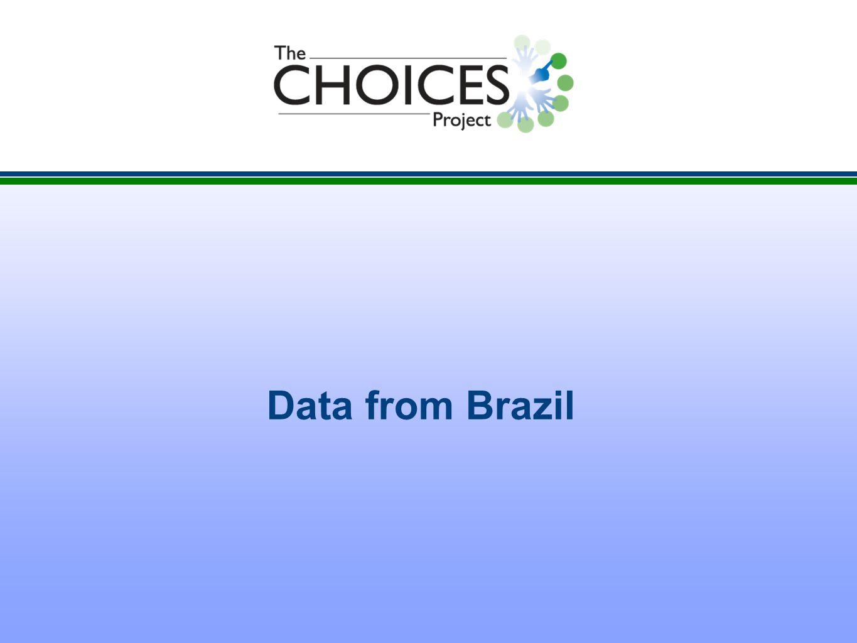 Data from Brazil