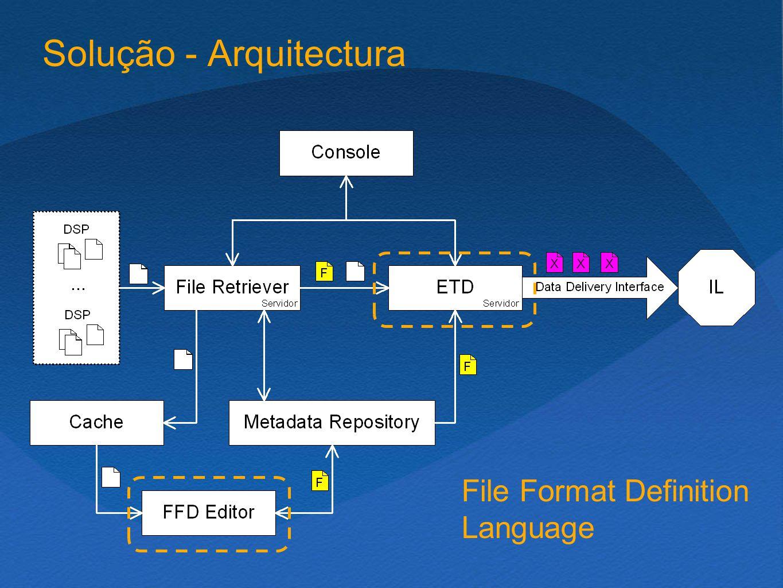 Solução - Arquitectura File Format Definition Language