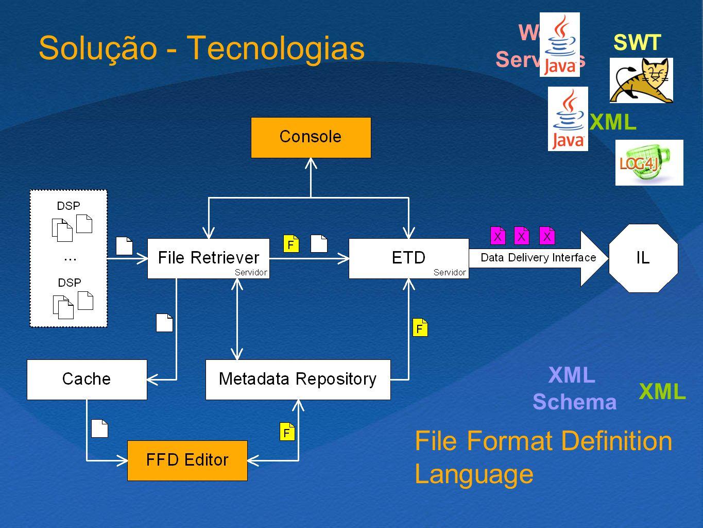 Solução - Tecnologias File Format Definition Language Web Services XML SWT XML Schema