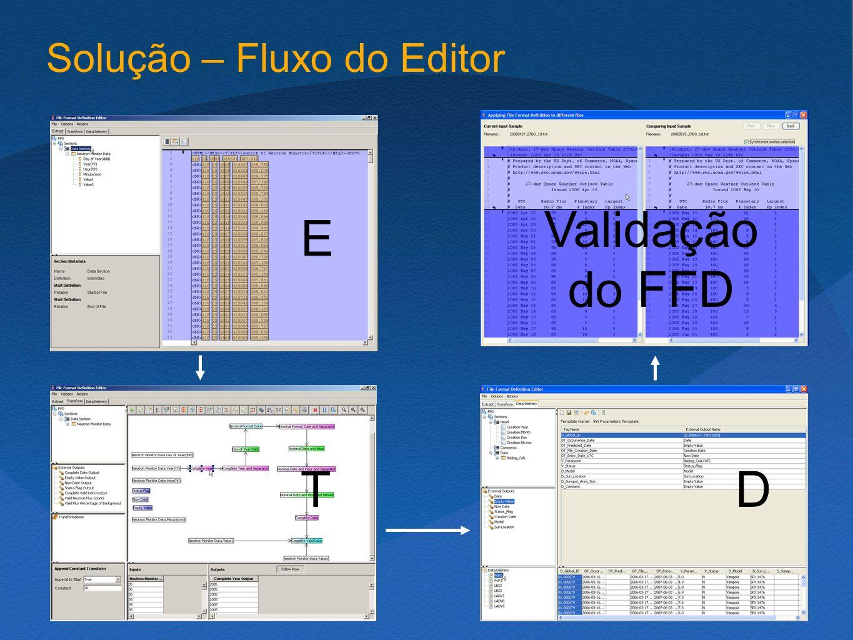 Solução – Fluxo do Editor E T D Validação do FFD