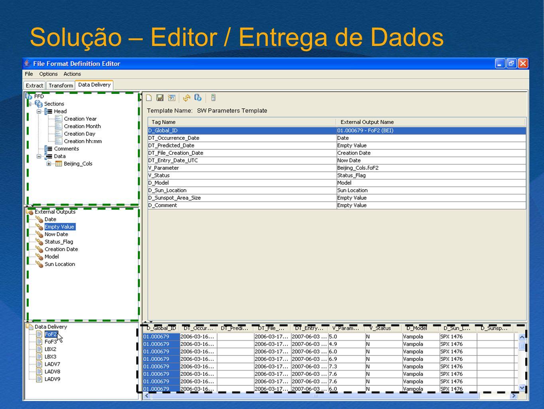Solução – Editor / Entrega de Dados Interface entre ETD e IL Definição de raíz versus template pré-definido = E x Campos Extraídos + T x Resultados Transformação Tipagem de dados