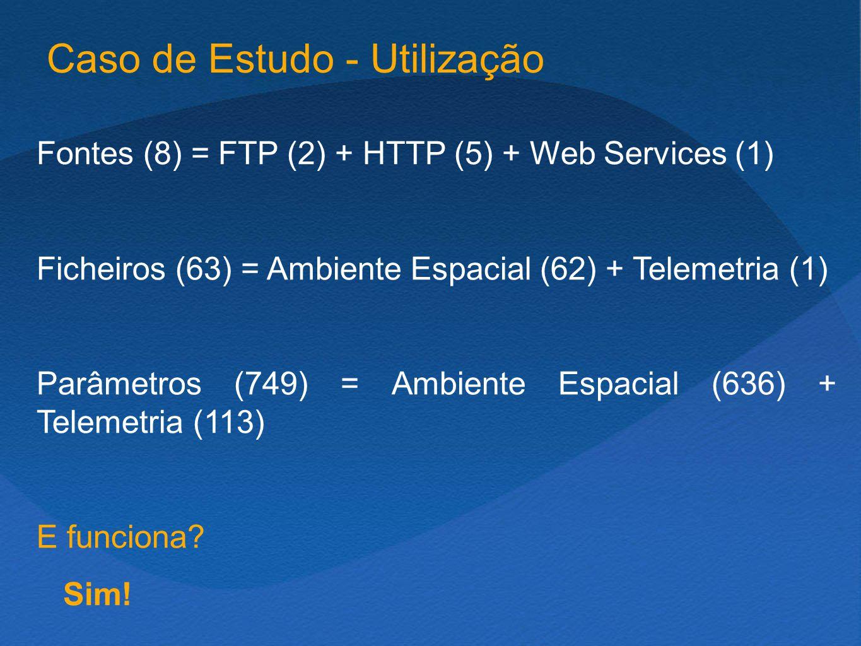 Fontes (8) = FTP (2) + HTTP (5) + Web Services (1) Ficheiros (63) = Ambiente Espacial (62) + Telemetria (1) Parâmetros (749) = Ambiente Espacial (636) + Telemetria (113) E funciona.