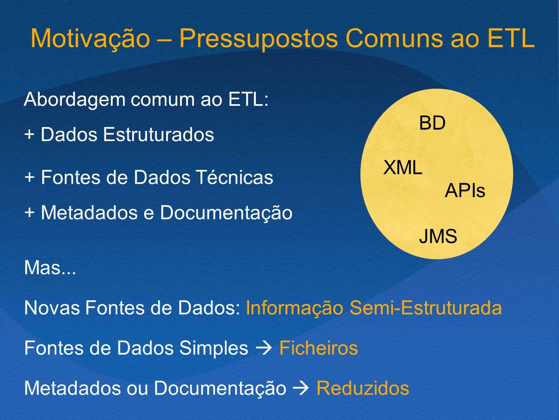 + Fontes de Dados Técnicas + Metadados e Documentação Mas...