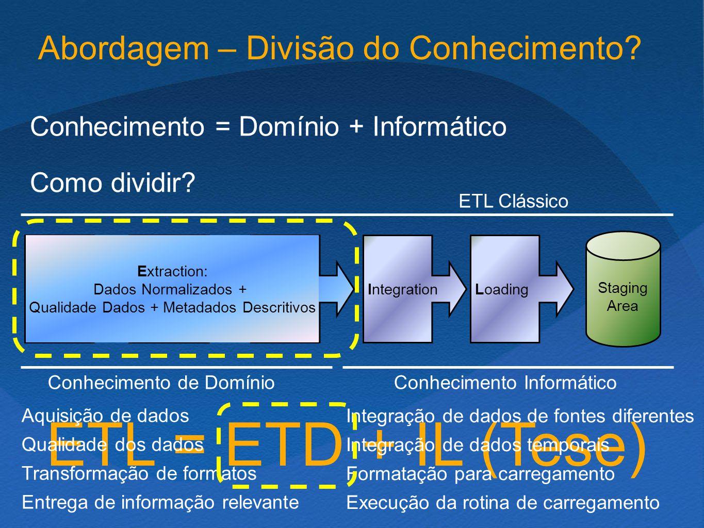 Abordagem – Divisão do Conhecimento. Conhecimento = Domínio + Informático Como dividir.