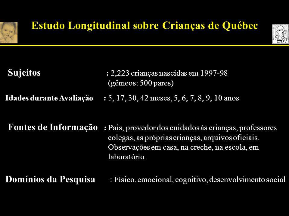 Sujeitos : 2,223 crianças nascidas em 1997-98 (gêmeos: 500 pares) Idades durante Avaliação : 5, 17, 30, 42 meses, 5, 6, 7, 8, 9, 10 anos Fontes de Informação : Pais, provedor dos cuidados às crianças, professores colegas, as próprias crianças, arquivos oficiais.