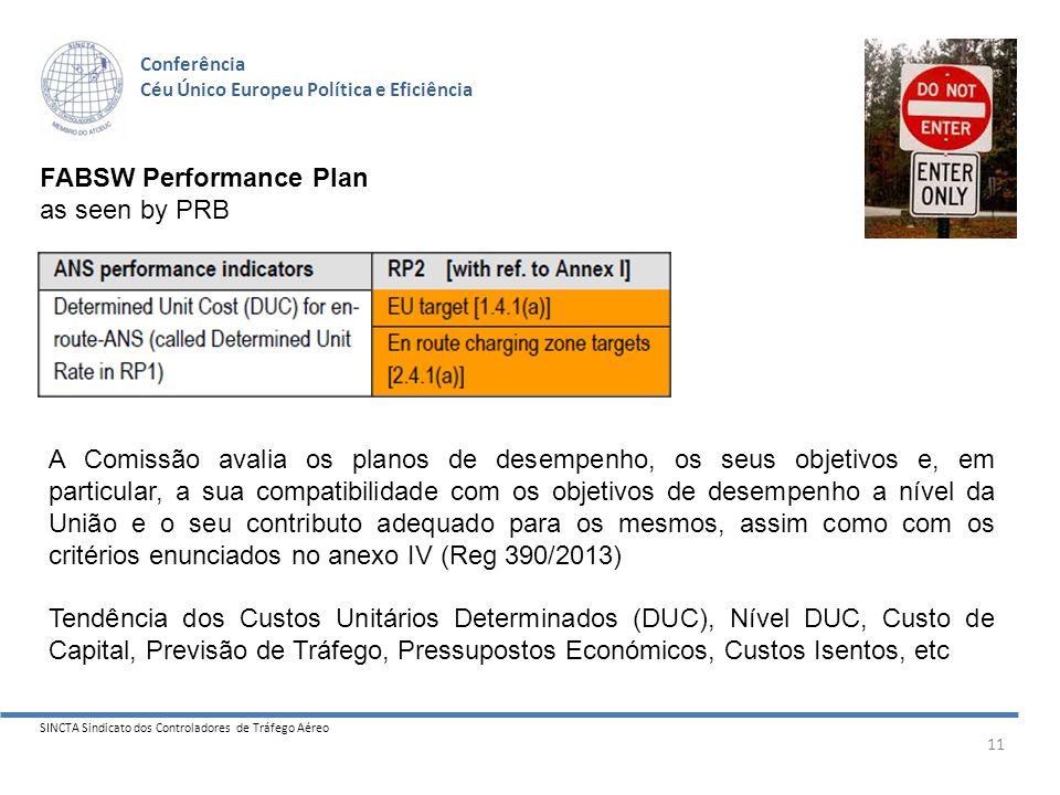 SINCTA Sindicato dos Controladores de Tráfego Aéreo 11 Conferência Céu Único Europeu Política e Eficiência FABSW Performance Plan as seen by PRB A Comissão avalia os planos de desempenho, os seus objetivos e, em particular, a sua compatibilidade com os objetivos de desempenho a nível da União e o seu contributo adequado para os mesmos, assim como com os critérios enunciados no anexo IV (Reg 390/2013) Tendência dos Custos Unitários Determinados (DUC), Nível DUC, Custo de Capital, Previsão de Tráfego, Pressupostos Económicos, Custos Isentos, etc
