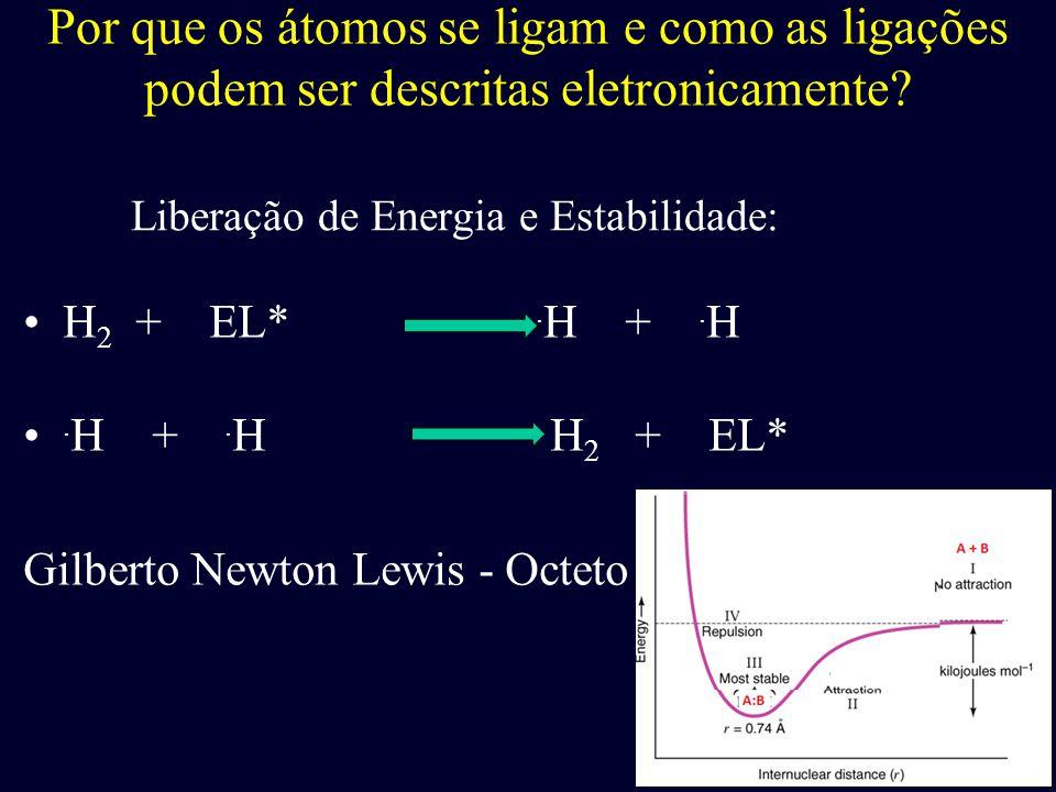 Liberação de Energia e Estabilidade: H 2 + EL*. H +. H. H +. H H 2 + EL* Gilberto Newton Lewis - Octeto Por que os átomos se ligam e como as ligações