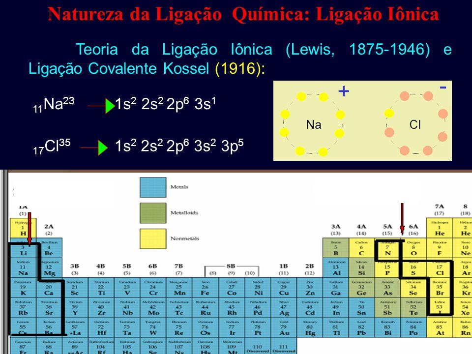 Teoria da Ligação Iônica (Lewis, 1875-1946) e Ligação Covalente Kossel (1916): Natureza da Ligação Química: Ligação Iônica 11 Na 23 1s 2 2s 2 2p 6 3s
