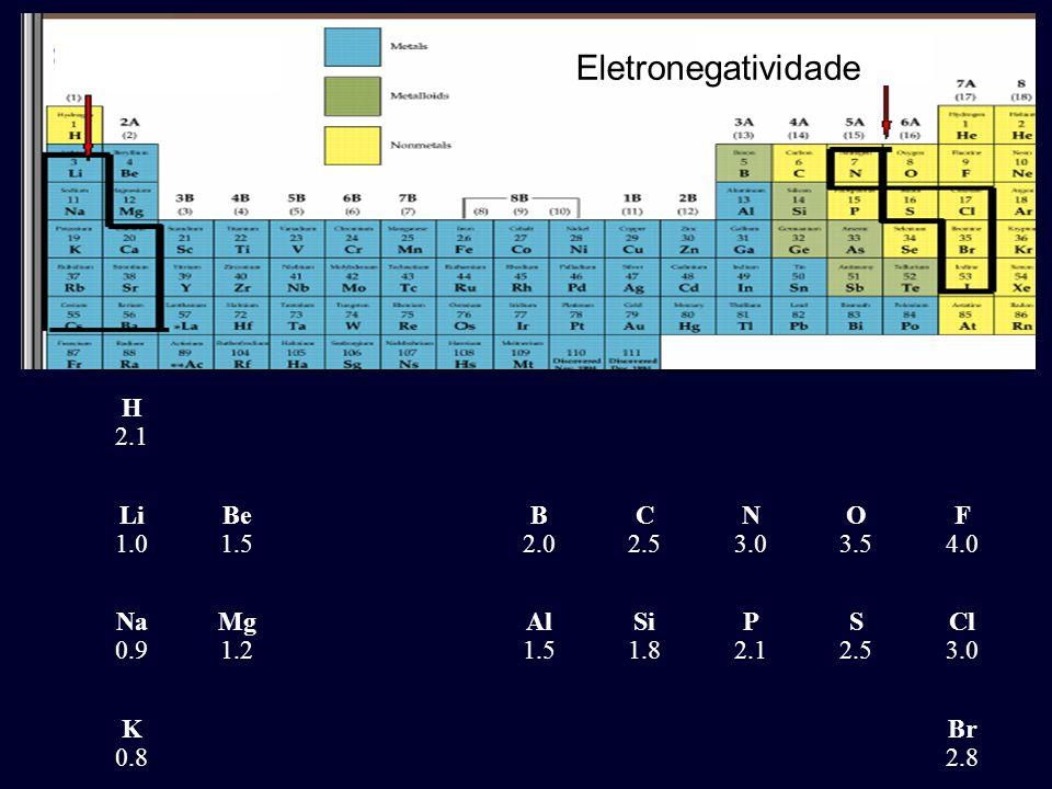 H 2.1 Li 1.0 Be 1.5 B 2.0 C 2.5 N 3.0 O 3.5 F 4.0 Na 0.9 Mg 1.2 Al 1.5 Si 1.8 P 2.1 S 2.5 Cl 3.0 K 0.8 Br 2.8 Eletronegatividade