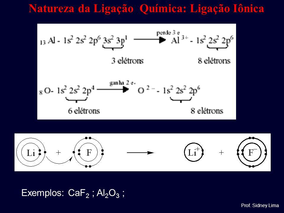 Natureza da Ligação Química: Ligação Iônica Prof. Sidney Lima Exemplos: CaF 2 ; Al 2 O 3 ;
